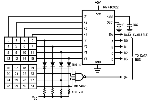 A circuit showing the 74922 hooked up to a 32-key keypad